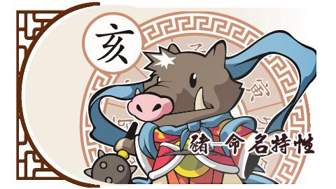 豬-命名特性
