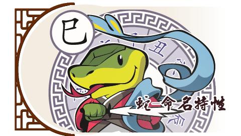 蛇-命名特性