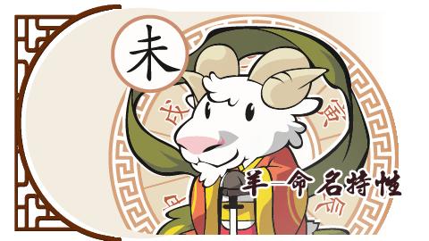 羊-命名特性