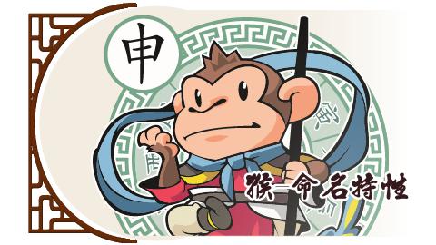 猴-命名特性